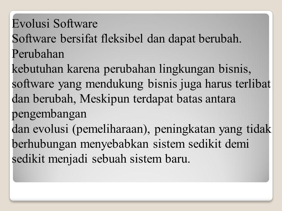 Evolusi Software Software bersifat fleksibel dan dapat berubah