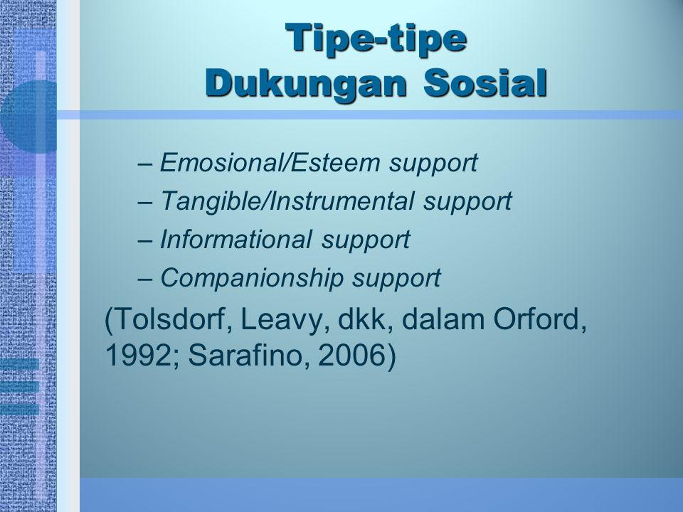 Tipe-tipe Dukungan Sosial