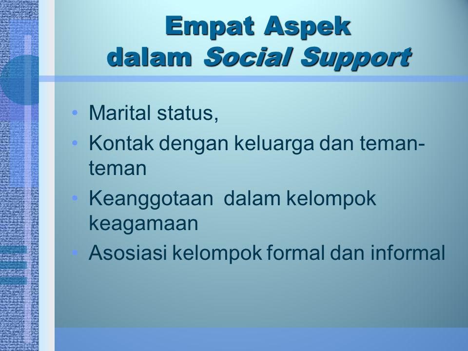 Empat Aspek dalam Social Support