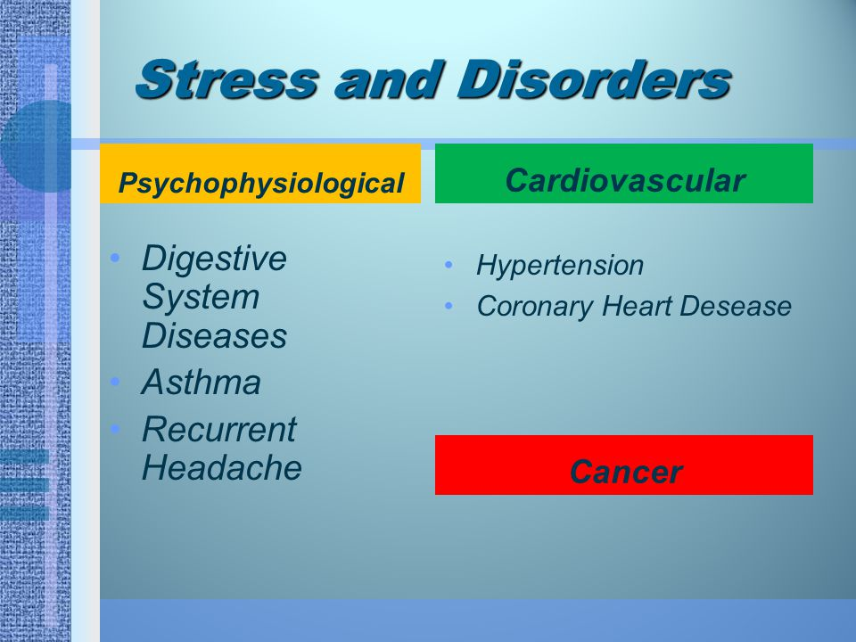 Stress and Disorders Digestive System Diseases Asthma