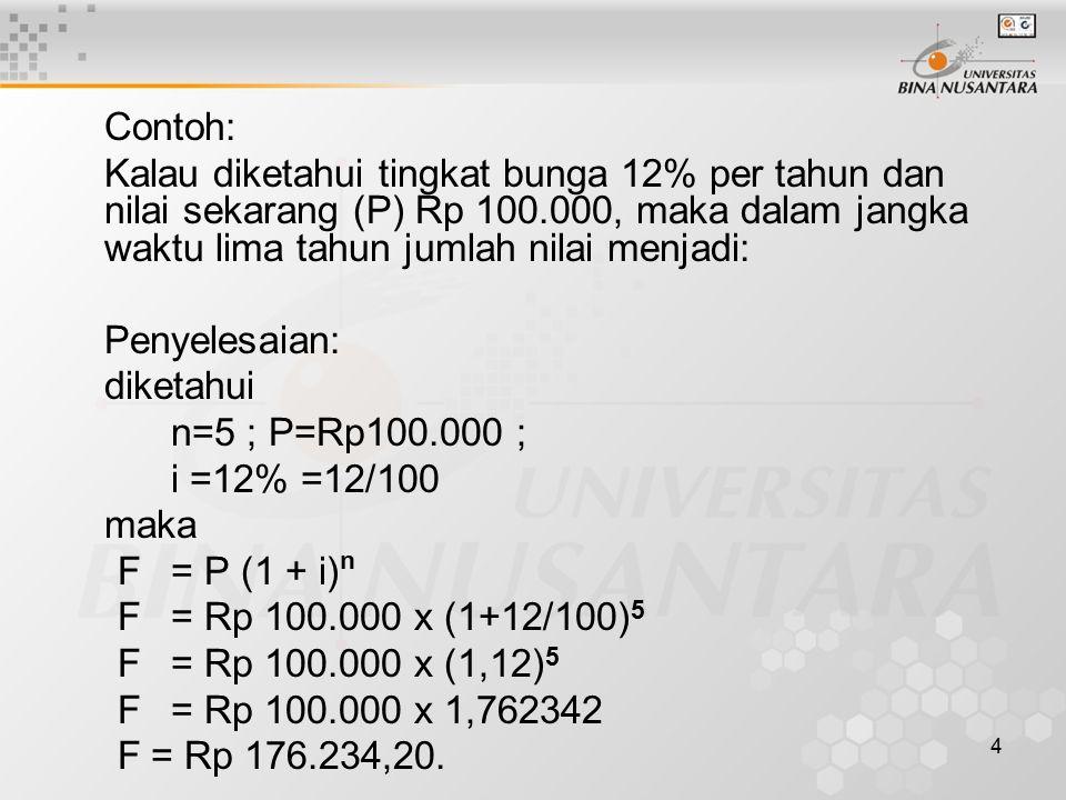 Contoh: Kalau diketahui tingkat bunga 12% per tahun dan nilai sekarang (P) Rp 100.000, maka dalam jangka waktu lima tahun jumlah nilai menjadi: