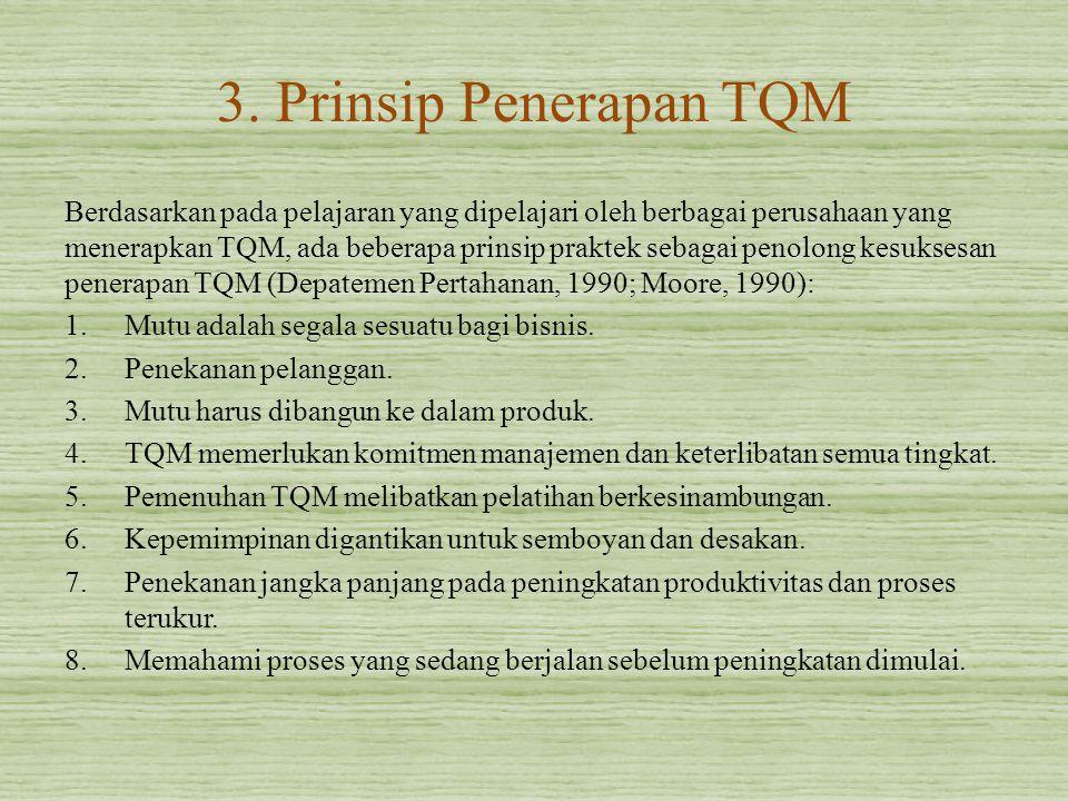 3. Prinsip Penerapan TQM