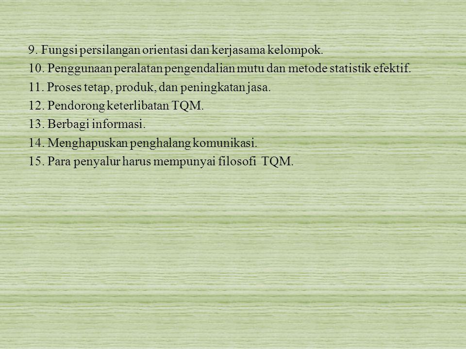 9. Fungsi persilangan orientasi dan kerjasama kelompok. 10