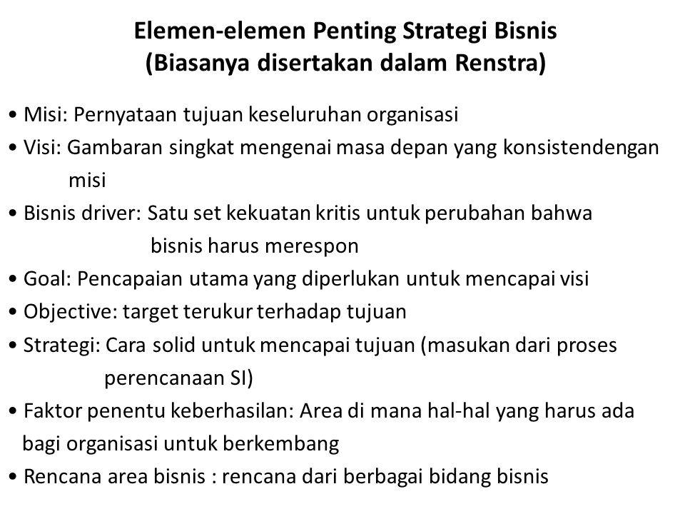 Elemen-elemen Penting Strategi Bisnis (Biasanya disertakan dalam Renstra)