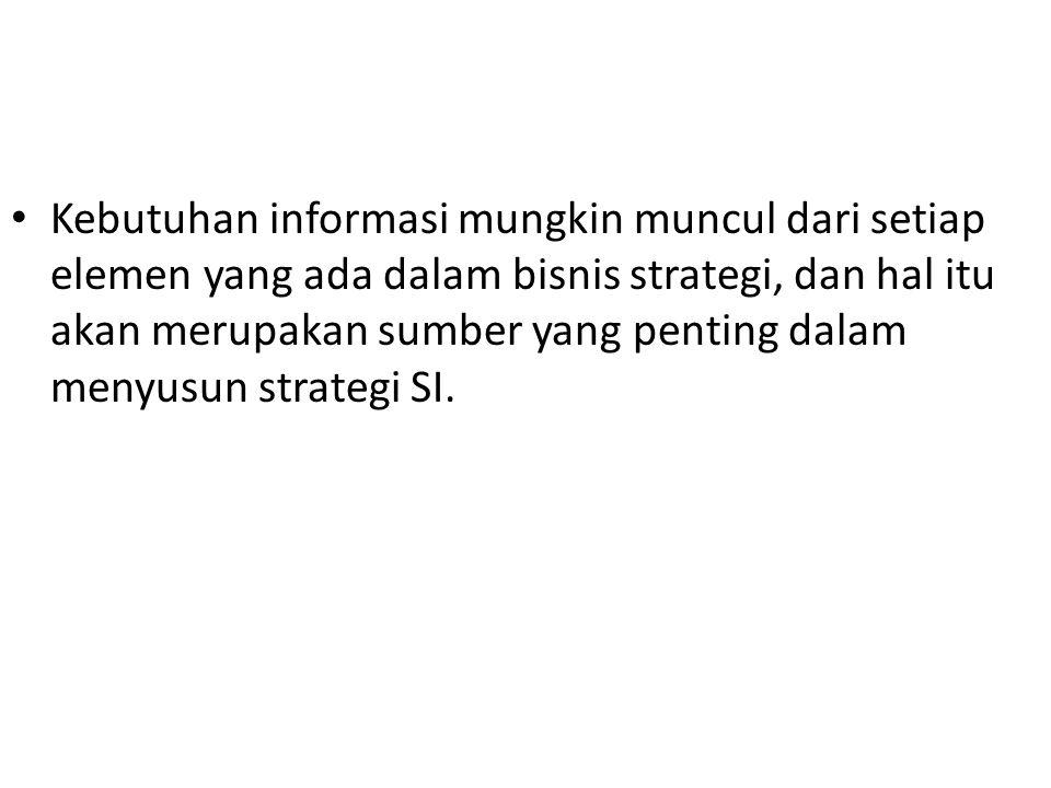 Kebutuhan informasi mungkin muncul dari setiap elemen yang ada dalam bisnis strategi, dan hal itu akan merupakan sumber yang penting dalam menyusun strategi SI.