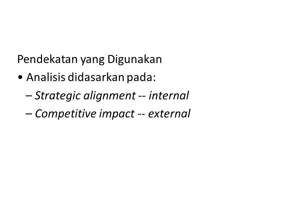 Pendekatan yang Digunakan • Analisis didasarkan pada: – Strategic alignment -- internal – Competitive impact -- external