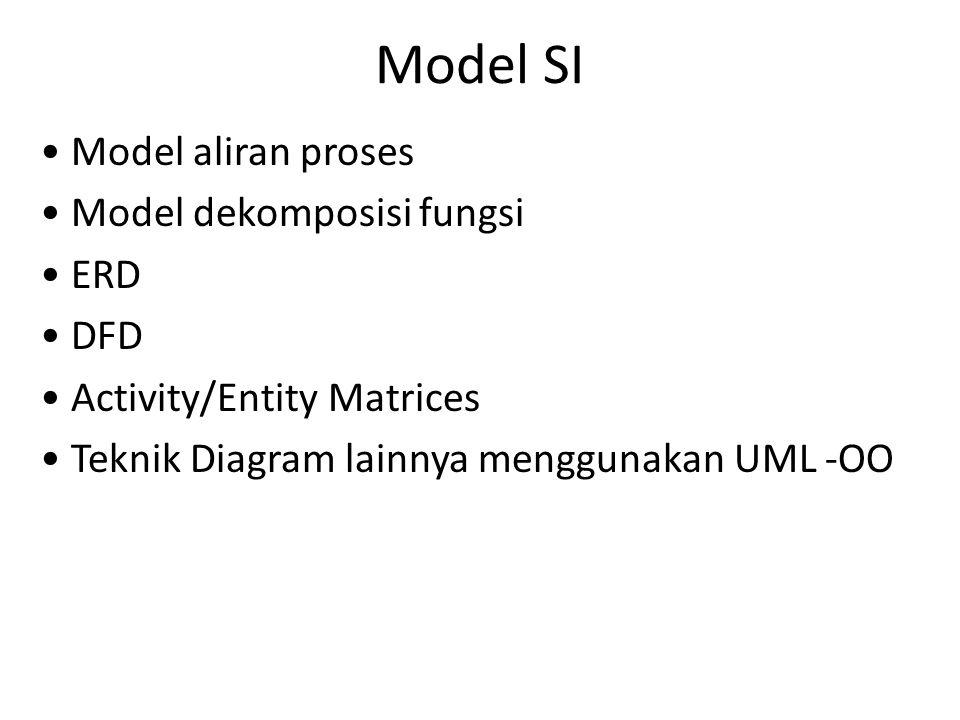 Model SI • Model aliran proses • Model dekomposisi fungsi • ERD • DFD • Activity/Entity Matrices • Teknik Diagram lainnya menggunakan UML -OO
