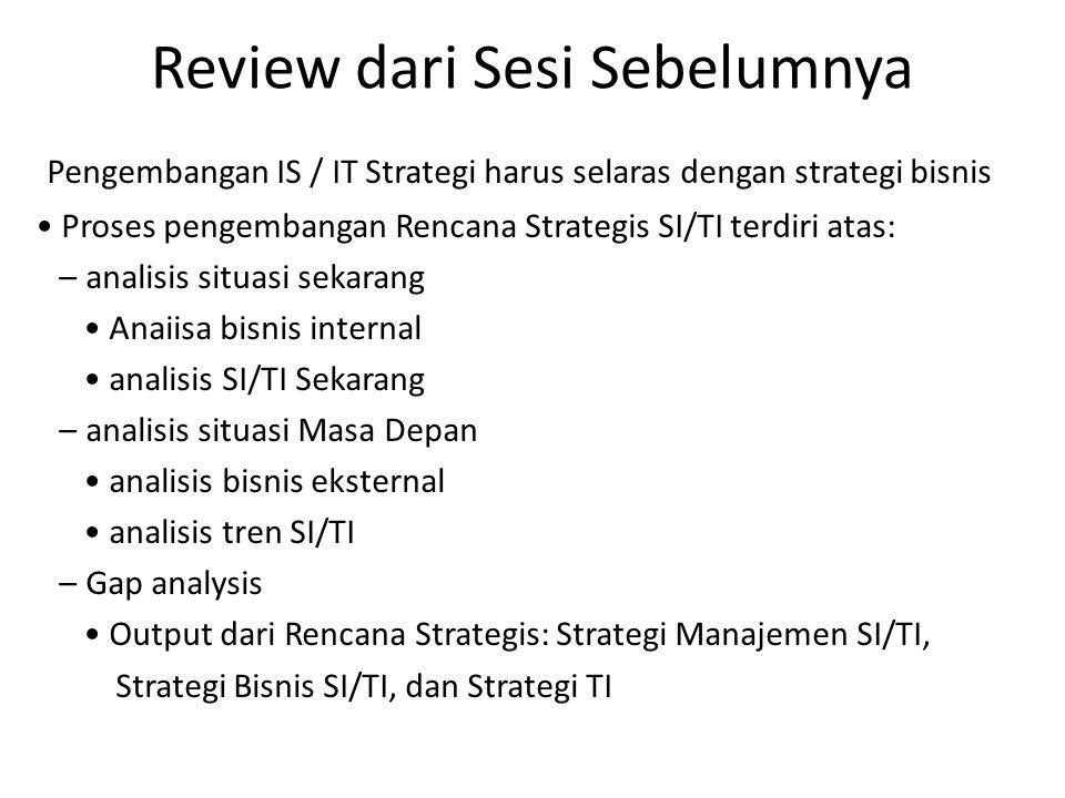 Review dari Sesi Sebelumnya
