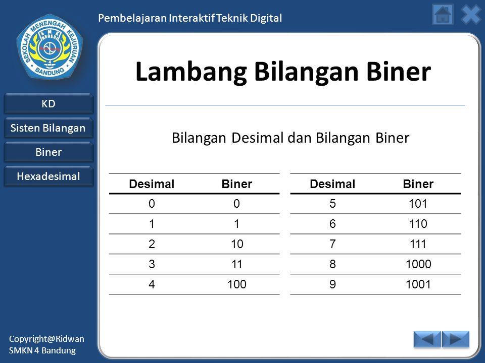 Lambang Bilangan Biner