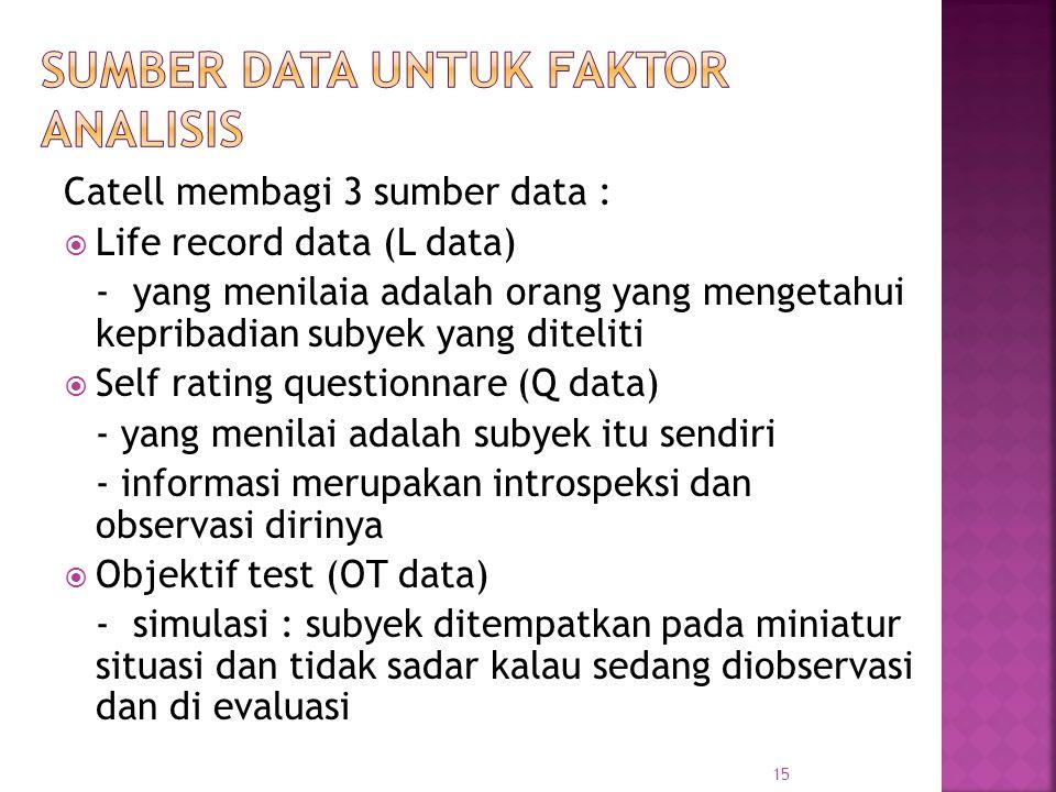 Sumber data untuk faktor analisis