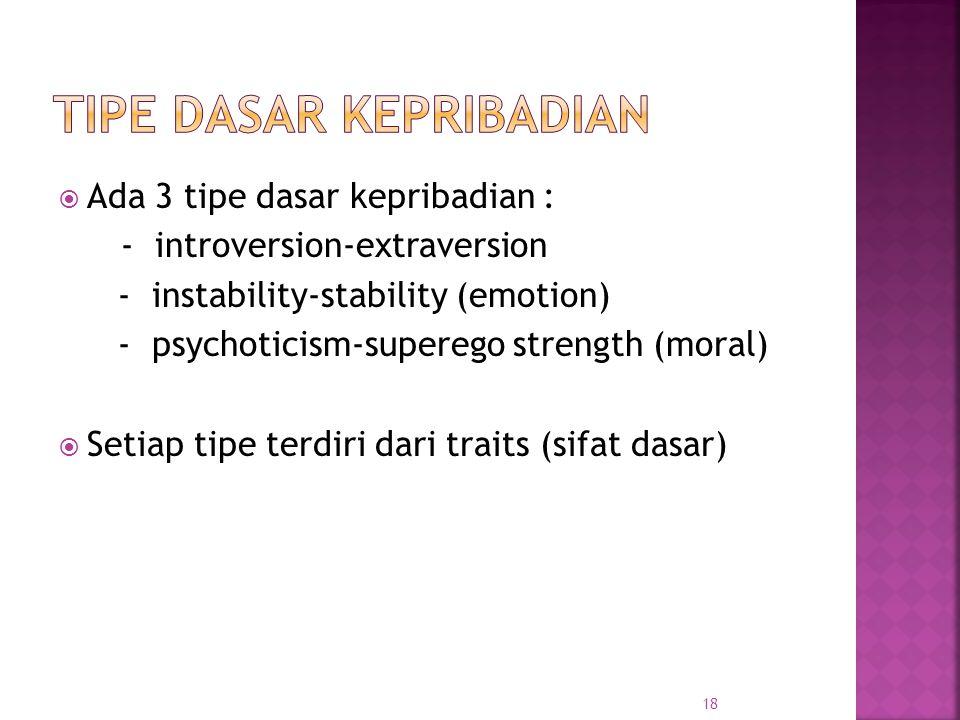 Tipe dasar kepribadian