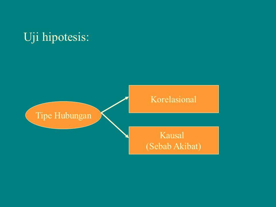 Uji hipotesis: Korelasional Tipe Hubungan Kausal (Sebab Akibat)