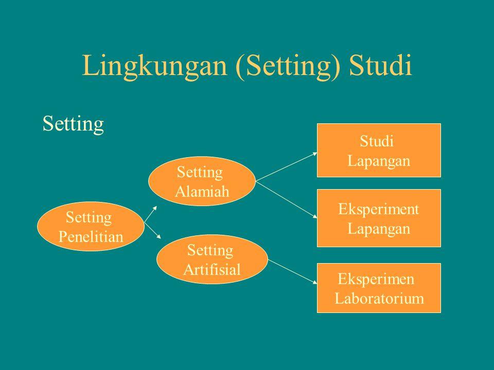 Lingkungan (Setting) Studi