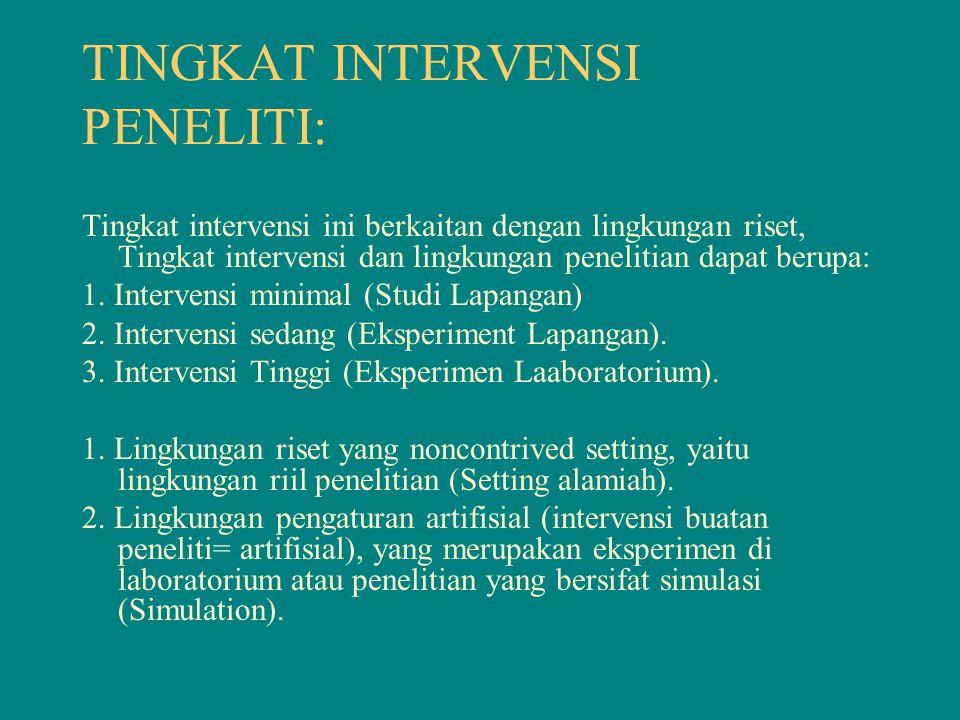 TINGKAT INTERVENSI PENELITI: