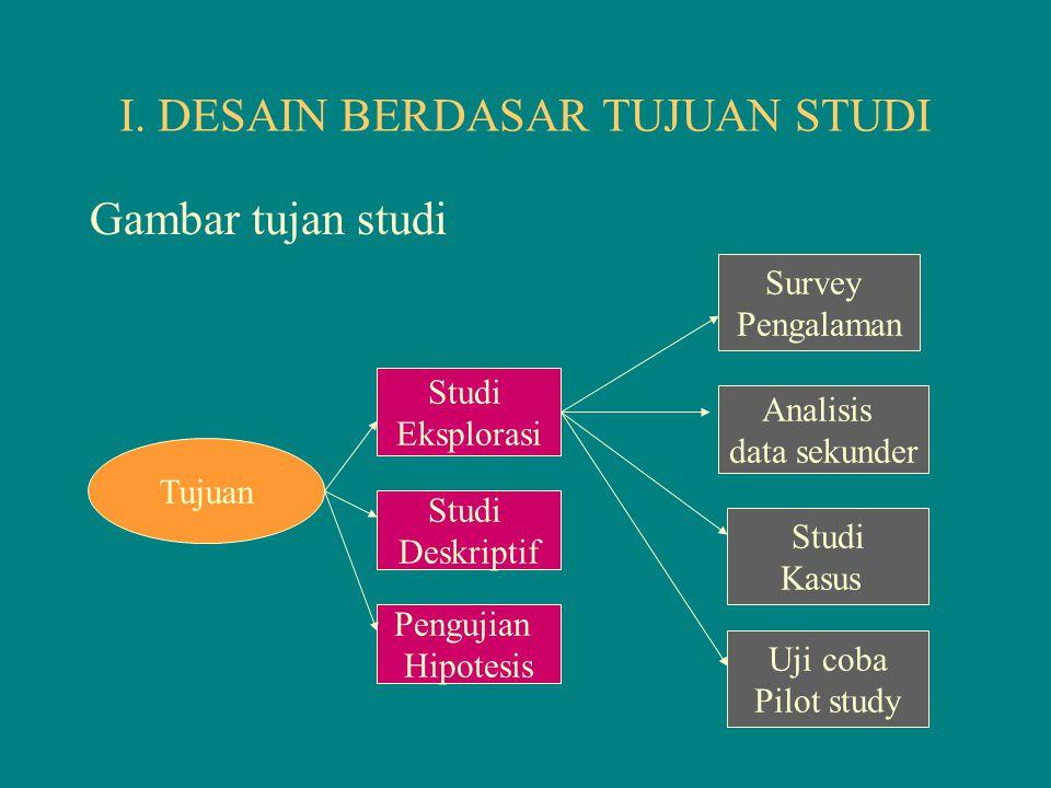 I. DESAIN BERDASAR TUJUAN STUDI