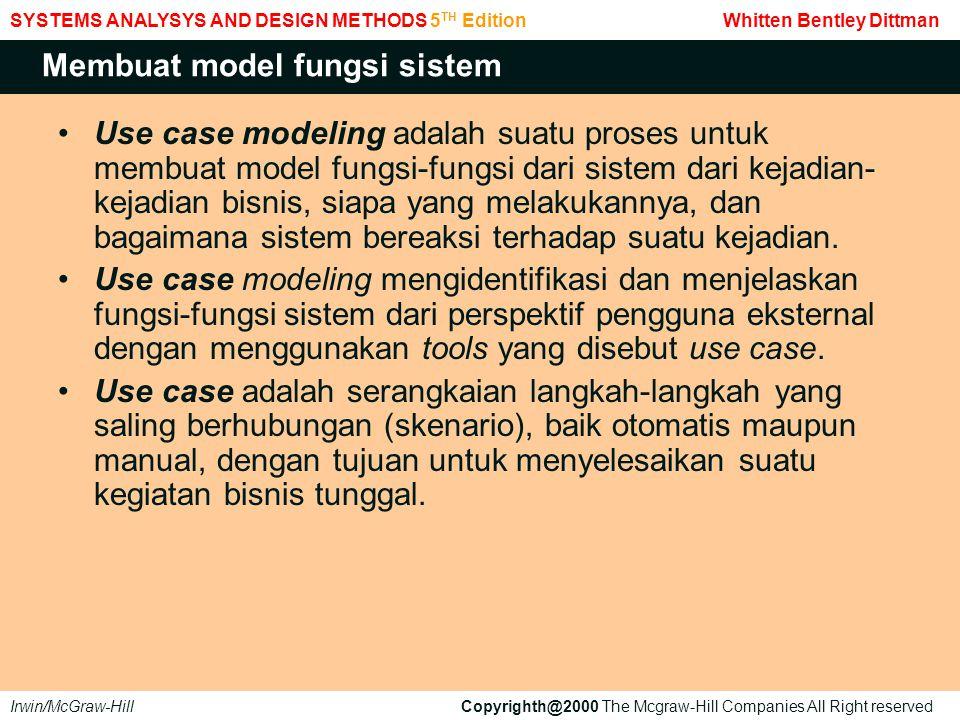 Membuat model fungsi sistem