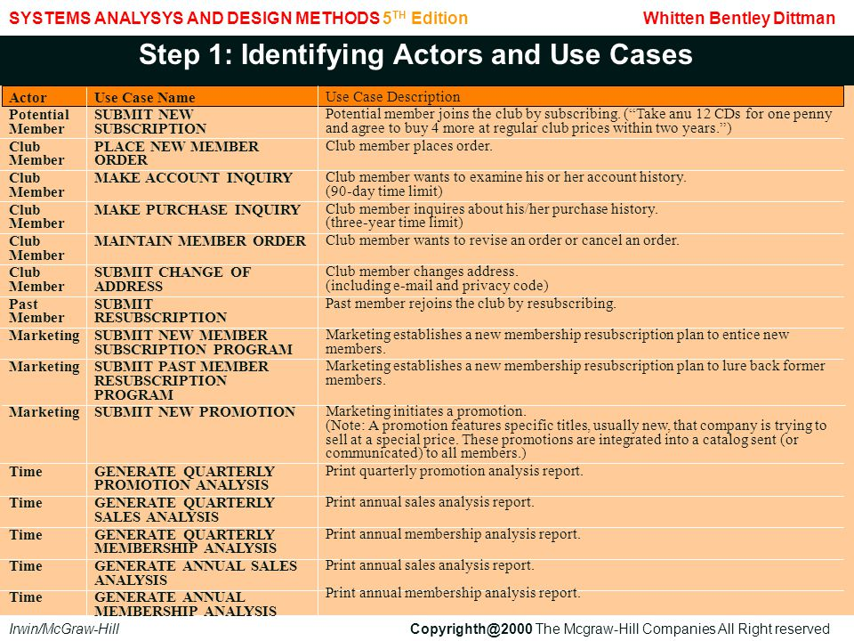 Step 1: Identifying Actors and Use Cases