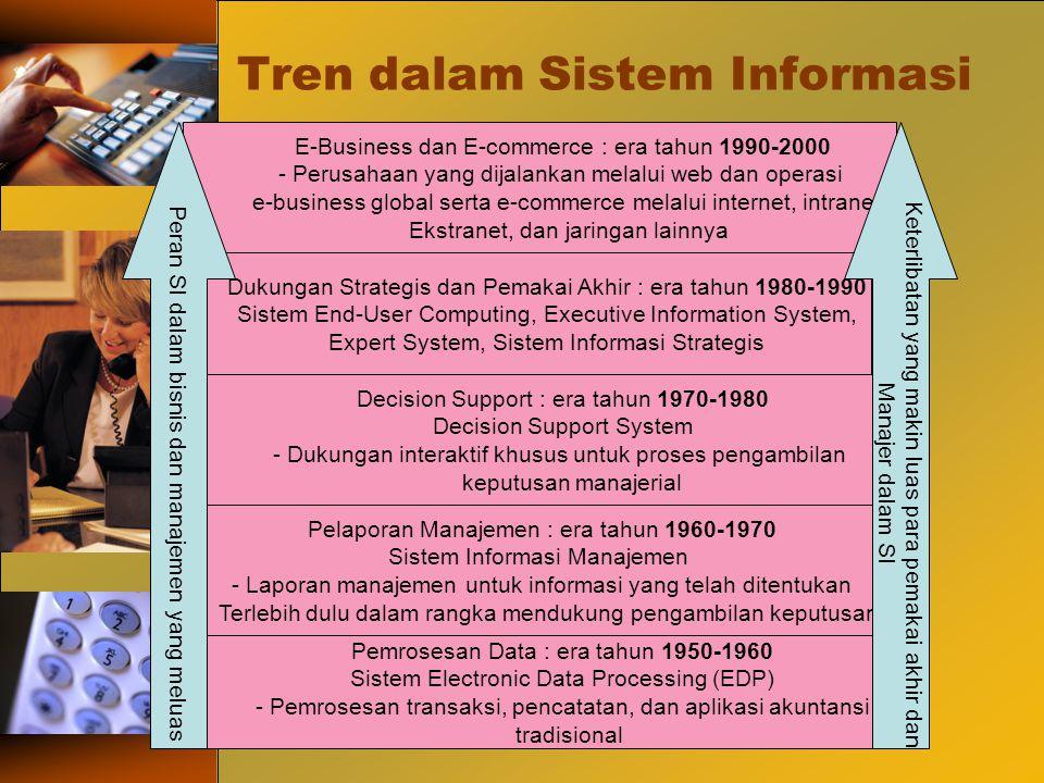 Tren dalam Sistem Informasi