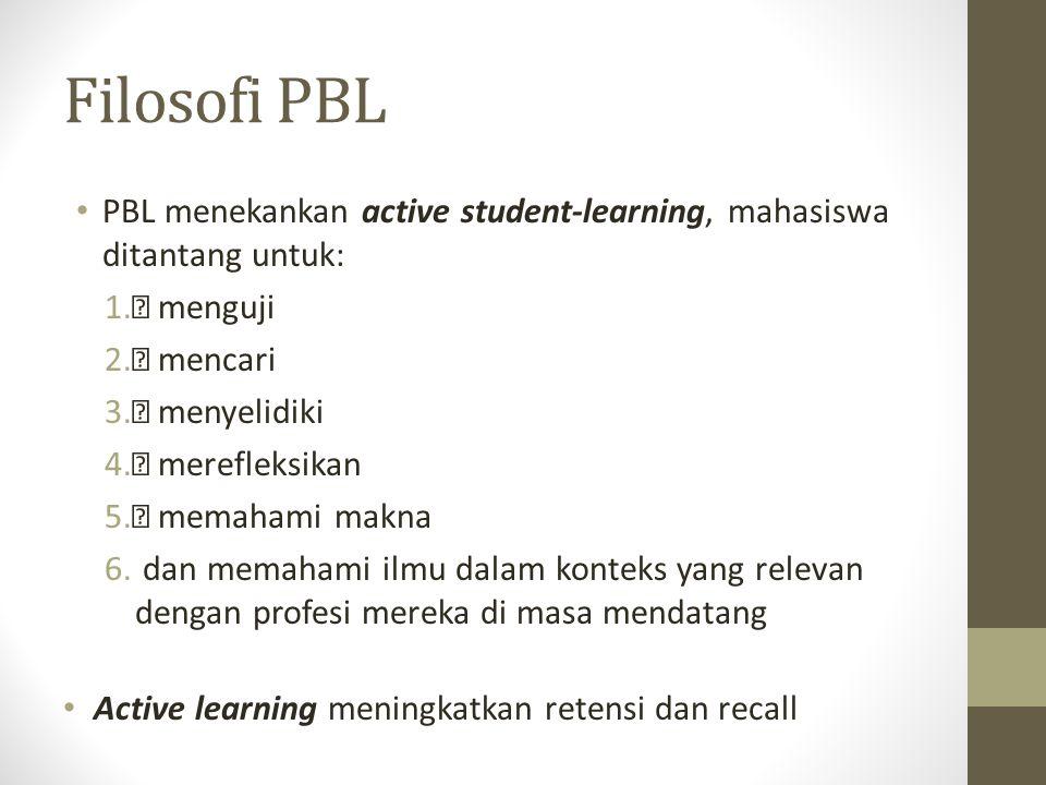 Filosofi PBL PBL menekankan active student-learning, mahasiswa ditantang untuk: ƒ menguji. ƒ mencari.