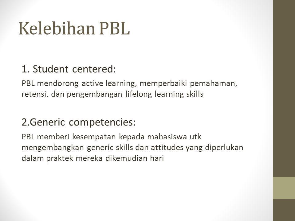 Kelebihan PBL 1. Student centered: 2.Generic competencies:
