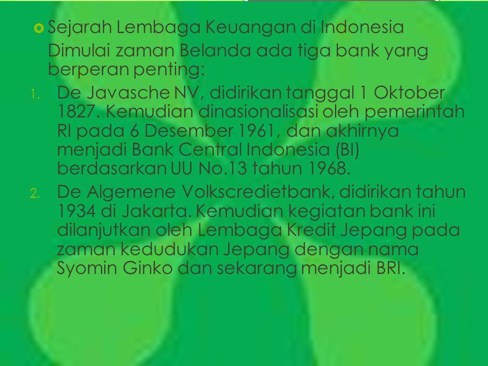 Sejarah Lembaga Keuangan di Indonesia