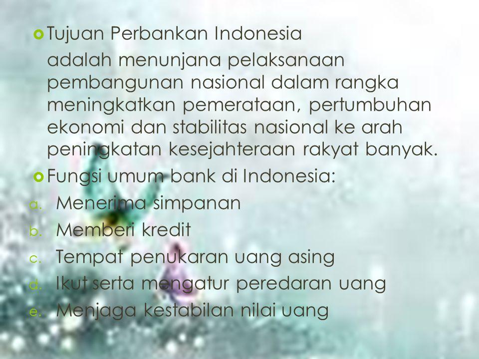 Tujuan Perbankan Indonesia