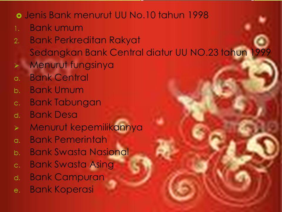 Jenis Bank menurut UU No.10 tahun 1998