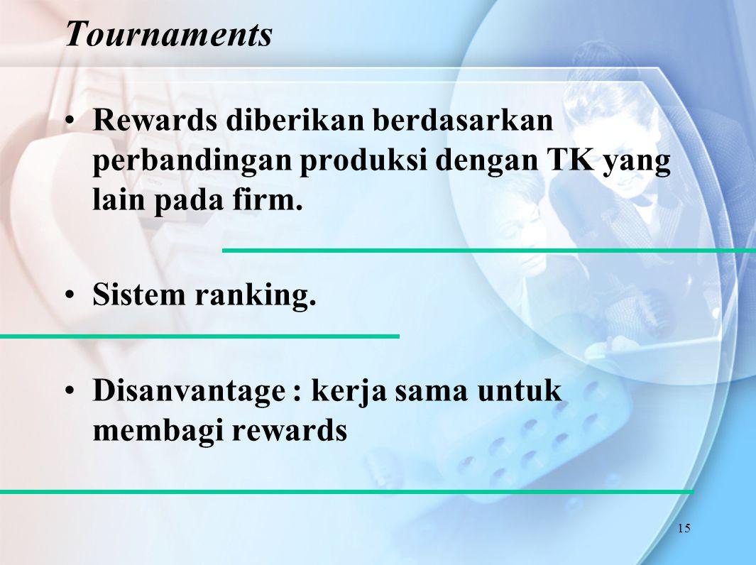 Tournaments Rewards diberikan berdasarkan perbandingan produksi dengan TK yang lain pada firm. Sistem ranking.