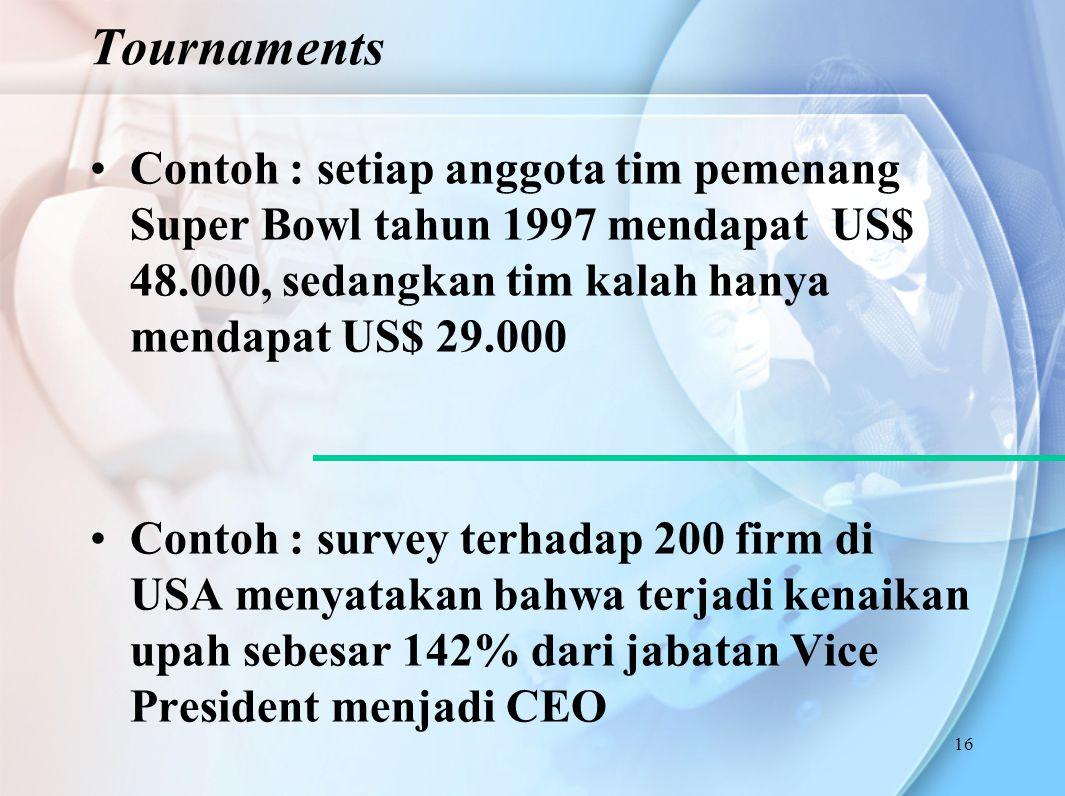 Tournaments Contoh : setiap anggota tim pemenang Super Bowl tahun 1997 mendapat US$ 48.000, sedangkan tim kalah hanya mendapat US$ 29.000.