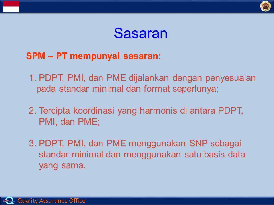 Sasaran SPM – PT mempunyai sasaran: