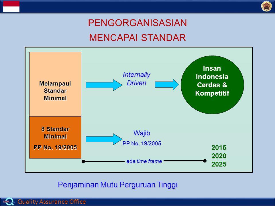 Melampaui Standar Minimal Insan Indonesia Cerdas & Kompetitif