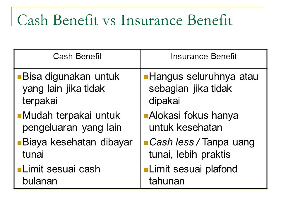 Cash Benefit vs Insurance Benefit