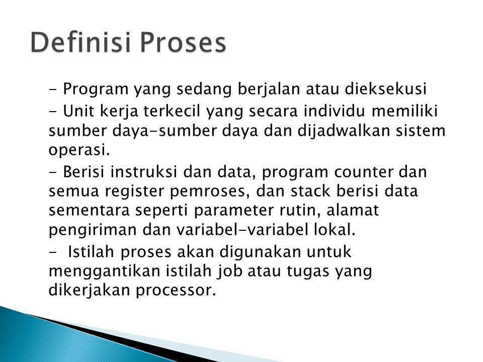 Definisi Proses