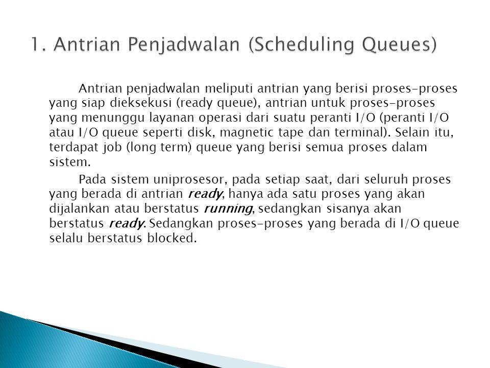 1. Antrian Penjadwalan (Scheduling Queues)