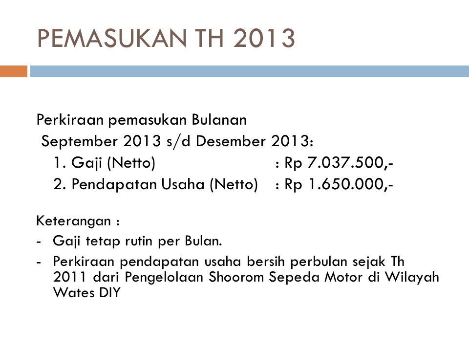 PEMASUKAN TH 2013 Perkiraan pemasukan Bulanan