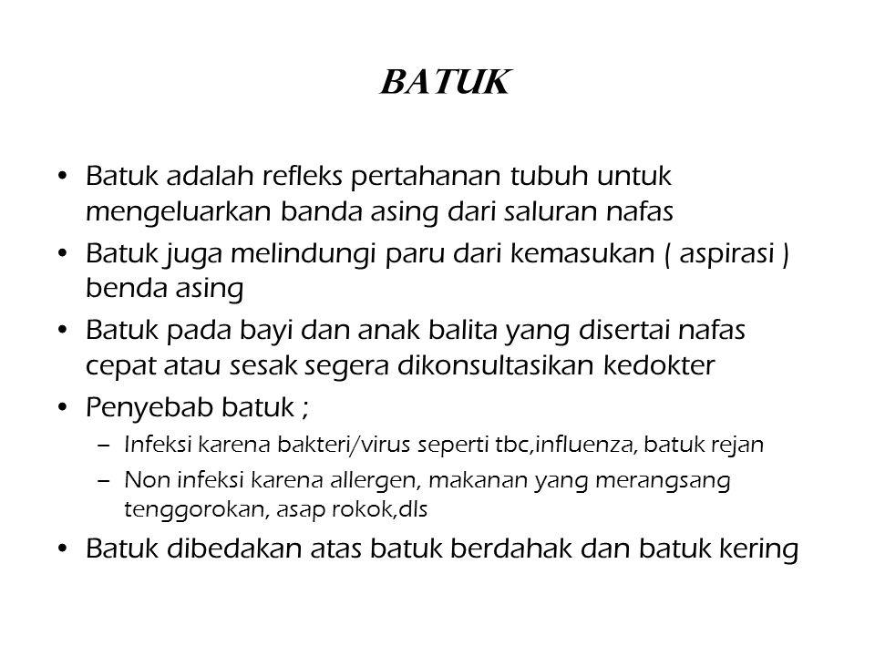 Batuk Batuk adalah refleks pertahanan tubuh untuk mengeluarkan banda asing dari saluran nafas.