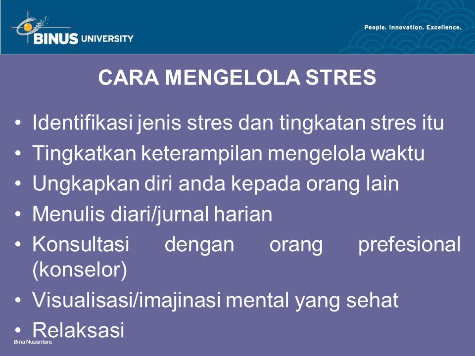 Identifikasi jenis stres dan tingkatan stres itu