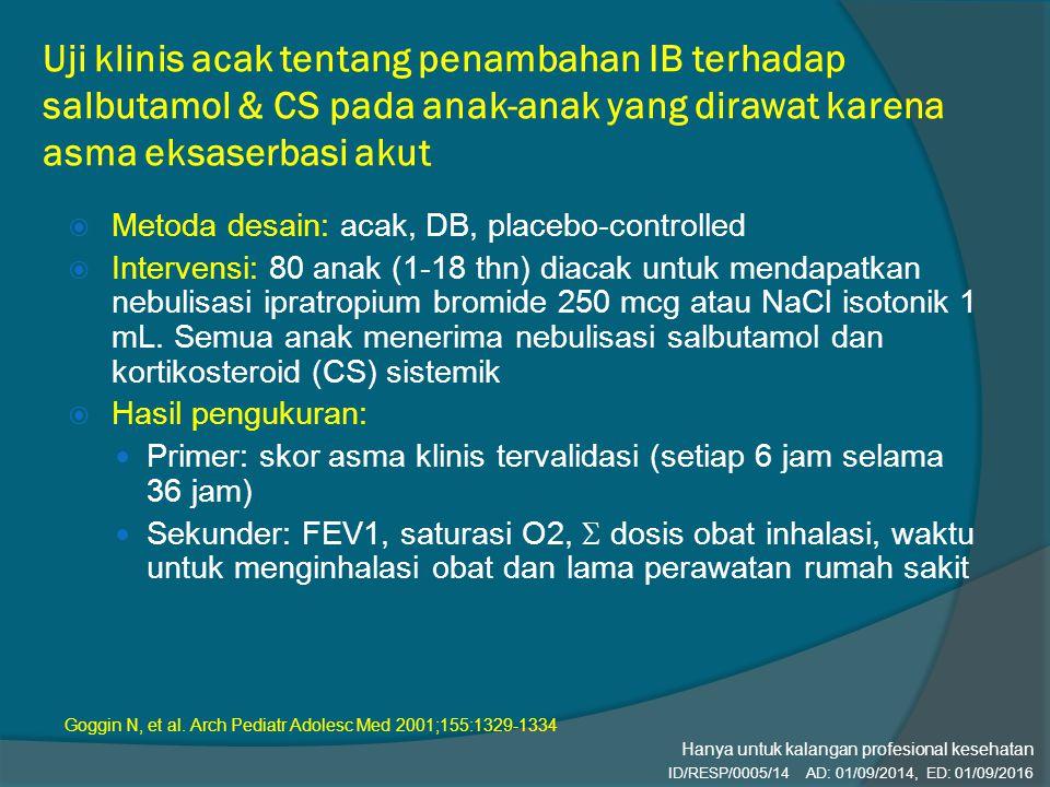 Uji klinis acak tentang penambahan IB terhadap salbutamol & CS pada anak-anak yang dirawat karena asma eksaserbasi akut