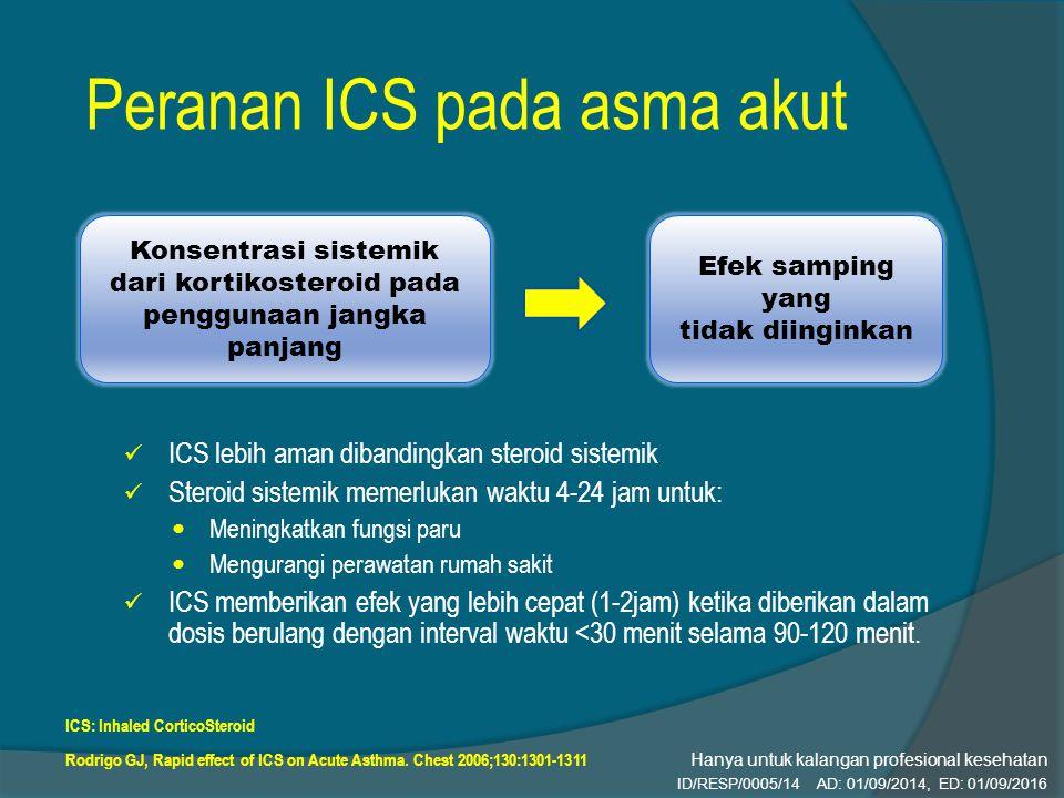 Peranan ICS pada asma akut