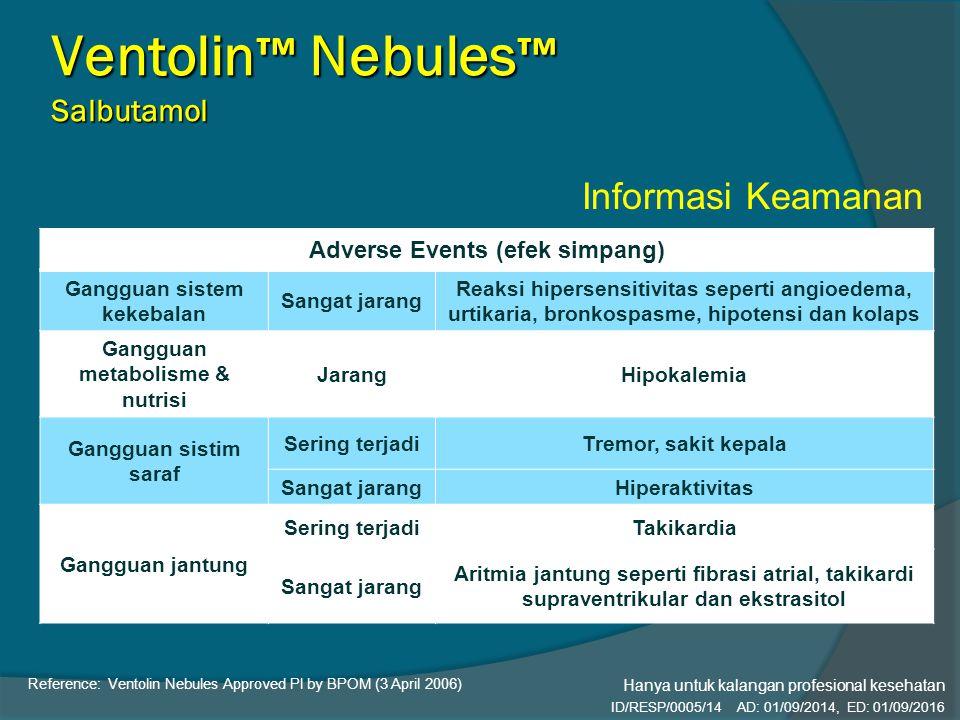 Ventolin™ Nebules™ Salbutamol