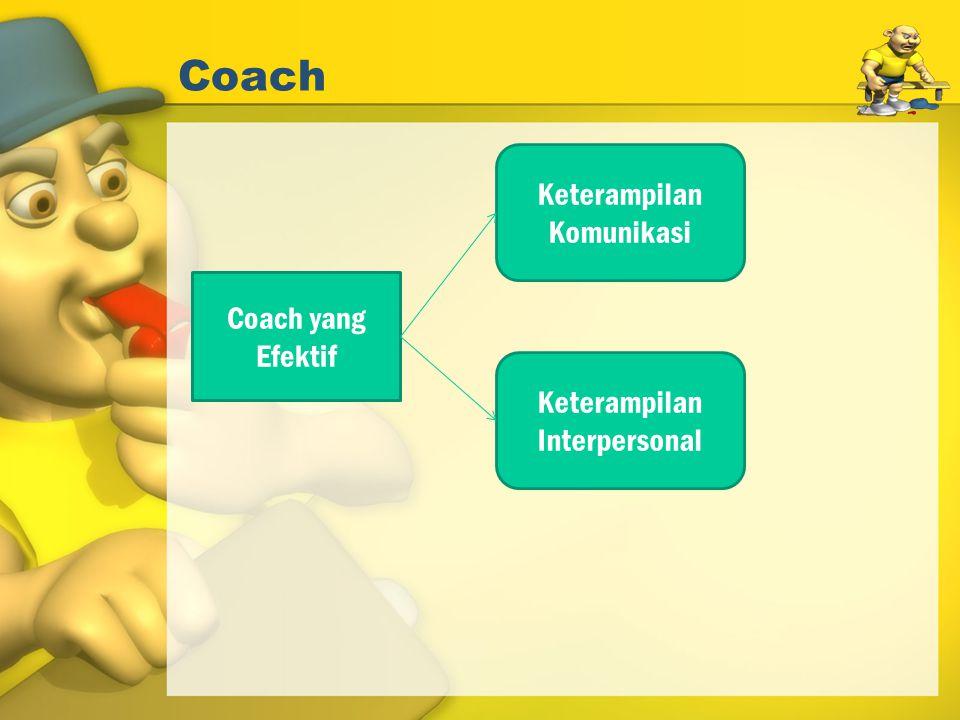 Coach Keterampilan Komunikasi Coach yang Efektif