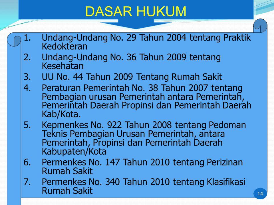 DASAR HUKUM Undang-Undang No. 29 Tahun 2004 tentang Praktik Kedokteran