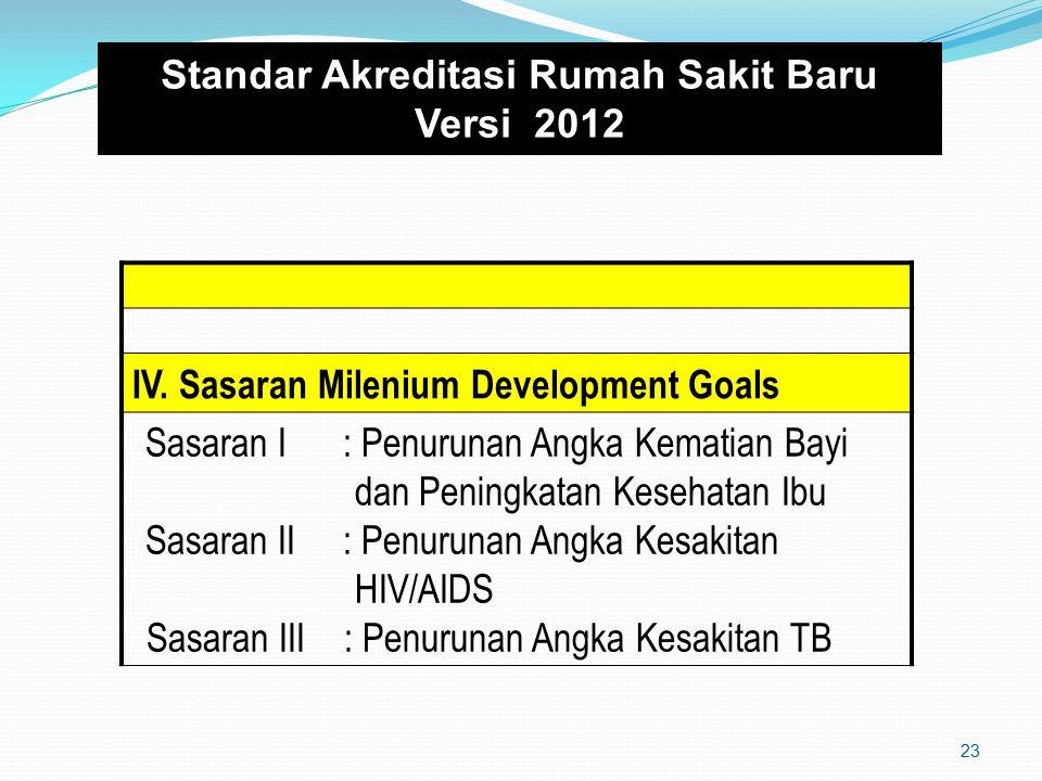 Standar Akreditasi Rumah Sakit Baru Versi 2012