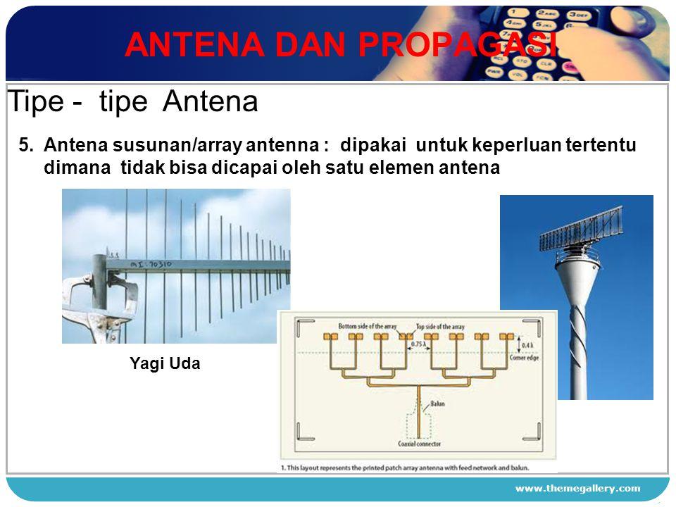 ANTENA DAN PROPAGASI Tipe - tipe Antena 1 2 3 4