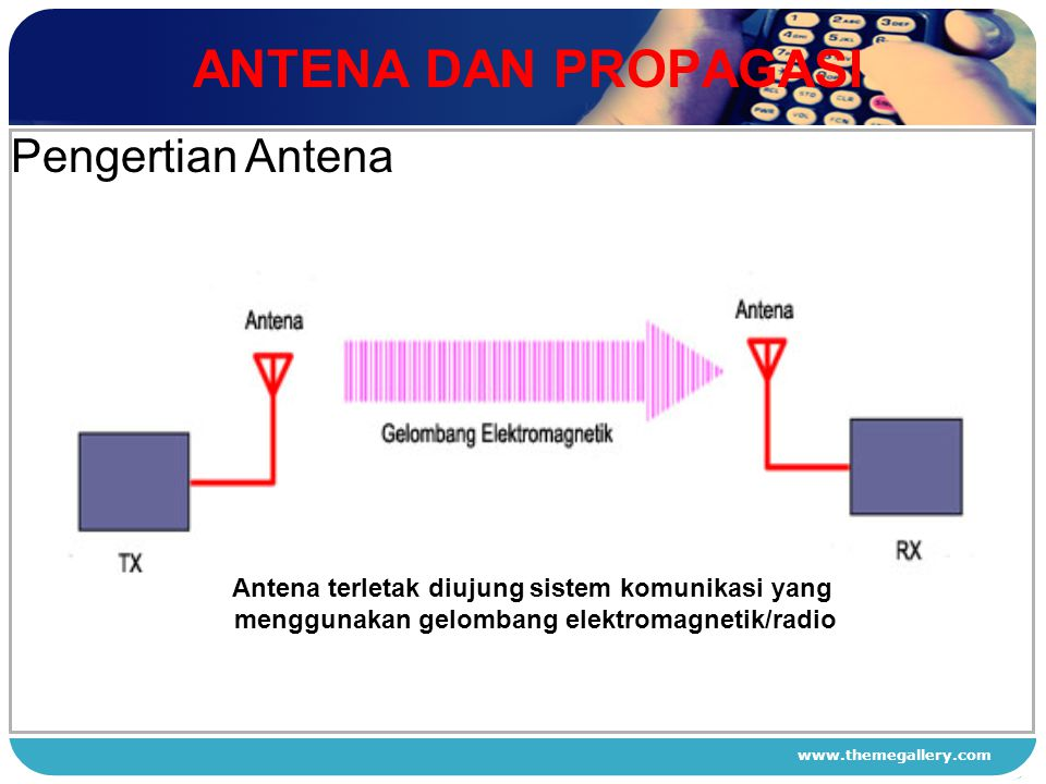 ANTENA DAN PROPAGASI Pengertian Antena 1 2 3 4