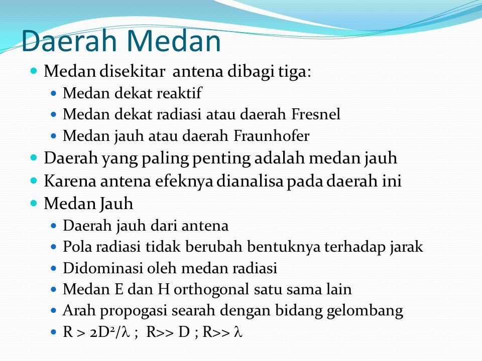 Daerah Medan Medan disekitar antena dibagi tiga:
