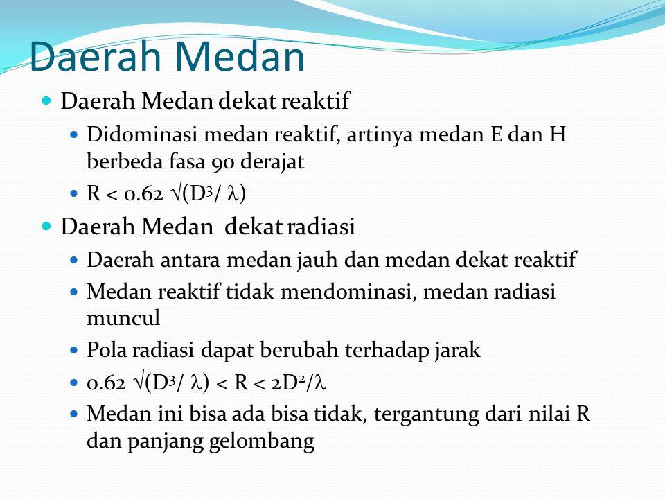 Daerah Medan Daerah Medan dekat reaktif Daerah Medan dekat radiasi