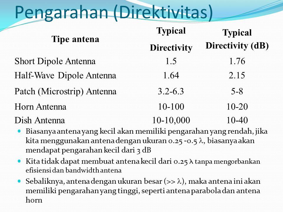 Pengarahan (Direktivitas)