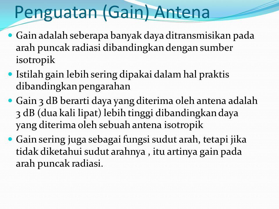 Penguatan (Gain) Antena