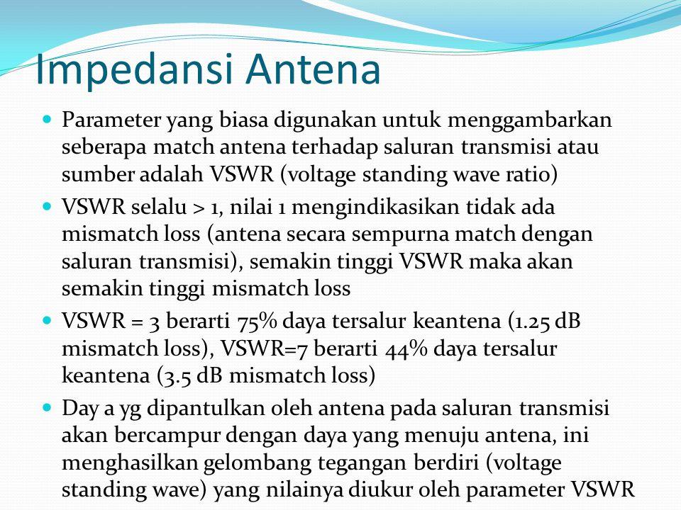 Impedansi Antena
